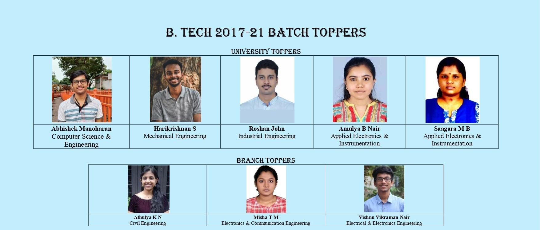 B.Tech 2017-2021 Batch Toppers